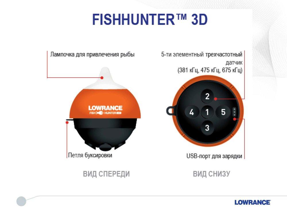 Презентация Fishhunter_LT_1.5_Страница_03.jpg
