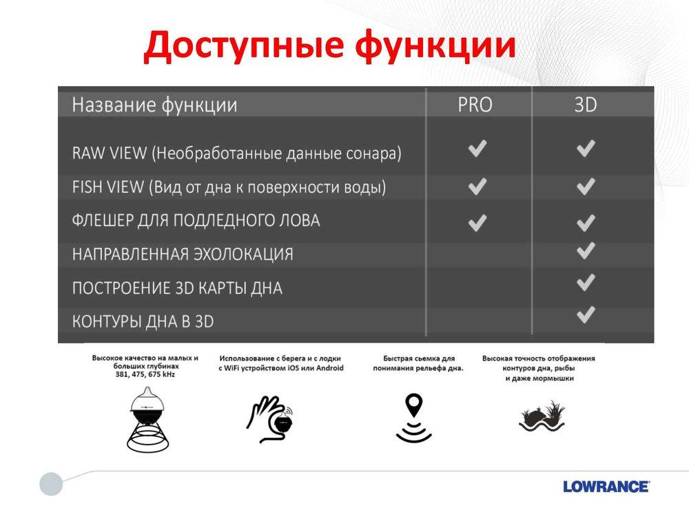 Презентация Fishhunter_LT_1.5_Страница_15.jpg